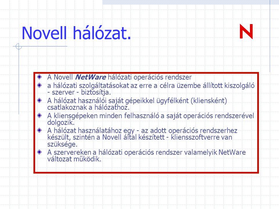 Novell hálózat. A Novell NetWare hálózati operációs rendszer