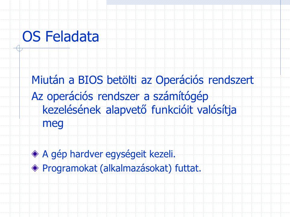 OS Feladata Miután a BIOS betölti az Operációs rendszert