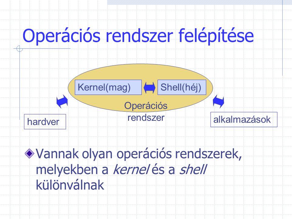 Operációs rendszer felépítése