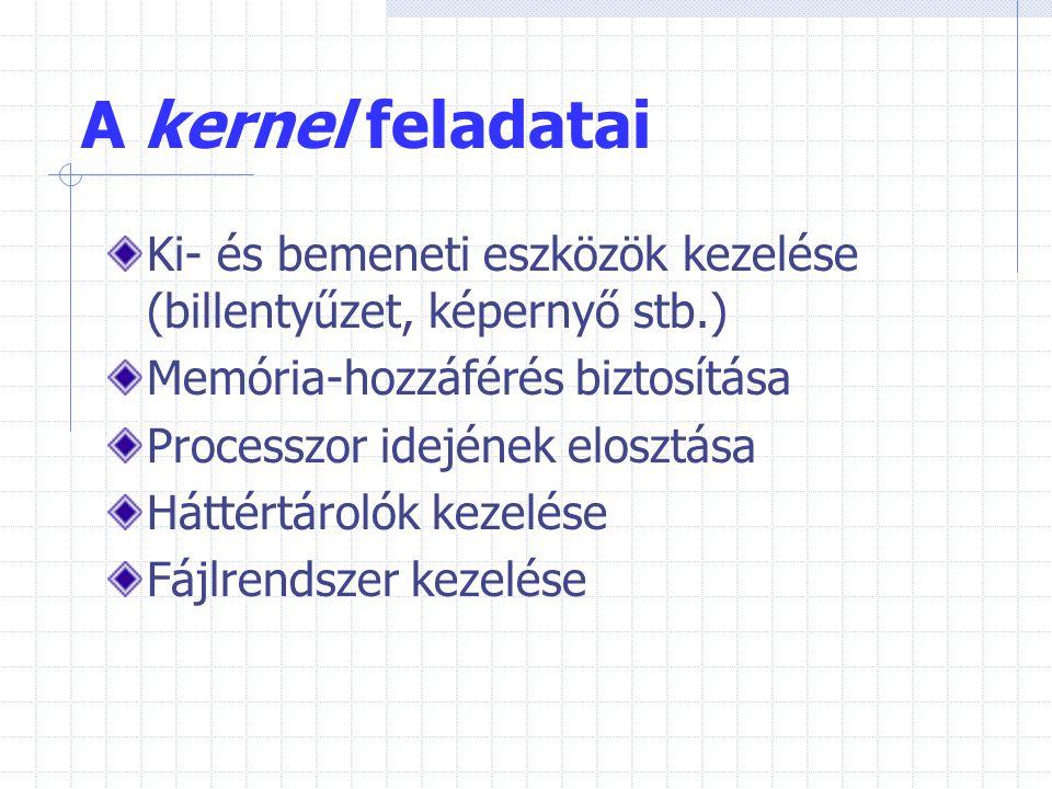 A kernel feladatai Ki- és bemeneti eszközök kezelése (billentyűzet, képernyő stb.) Memória-hozzáférés biztosítása.