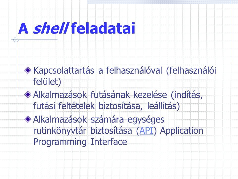 A shell feladatai Kapcsolattartás a felhasználóval (felhasználói felület)