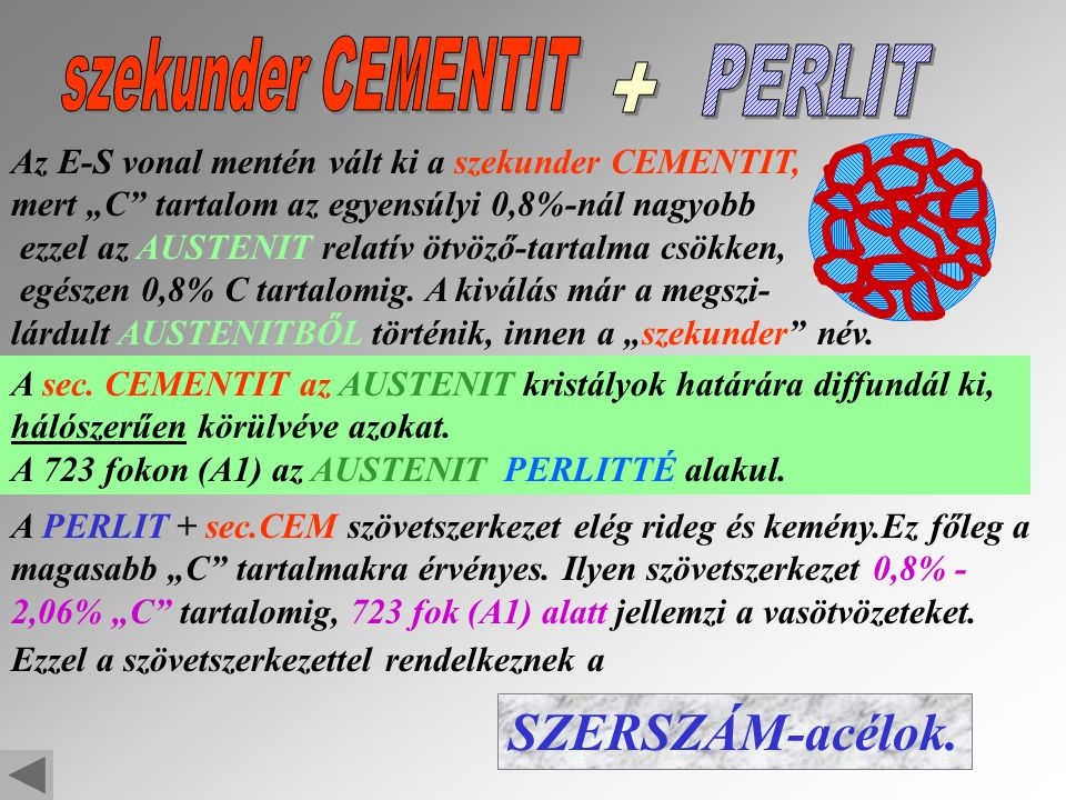 szekunder CEMENTIT PERLIT
