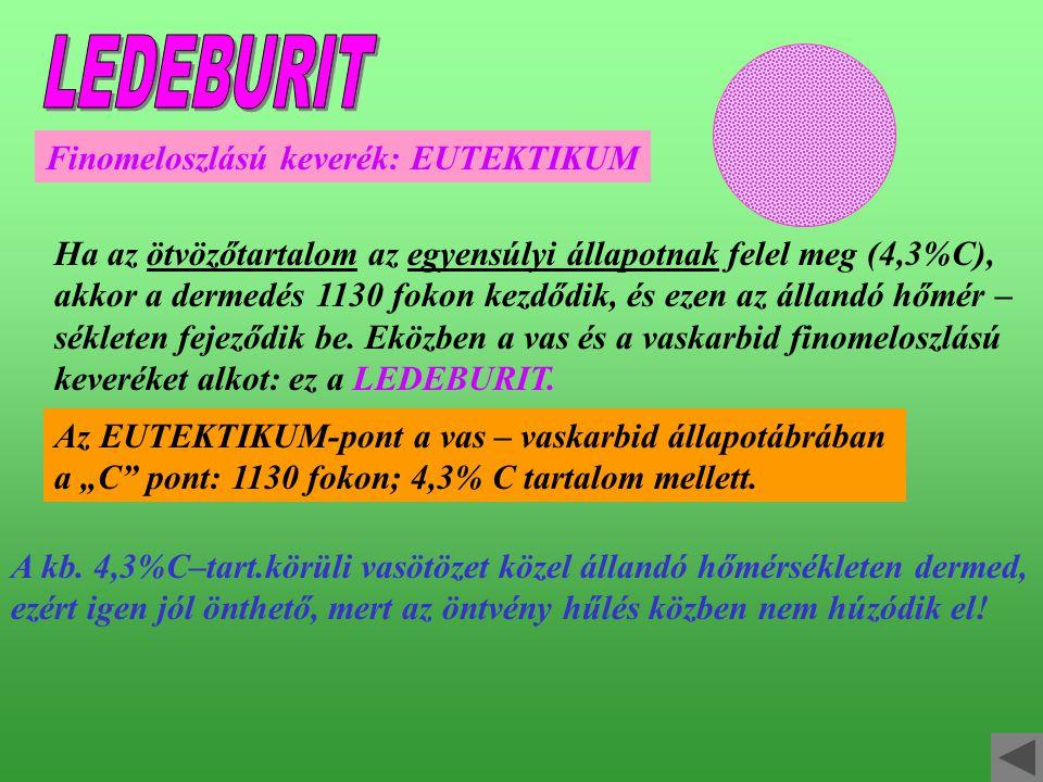 LEDEBURIT Finomeloszlású keverék: EUTEKTIKUM