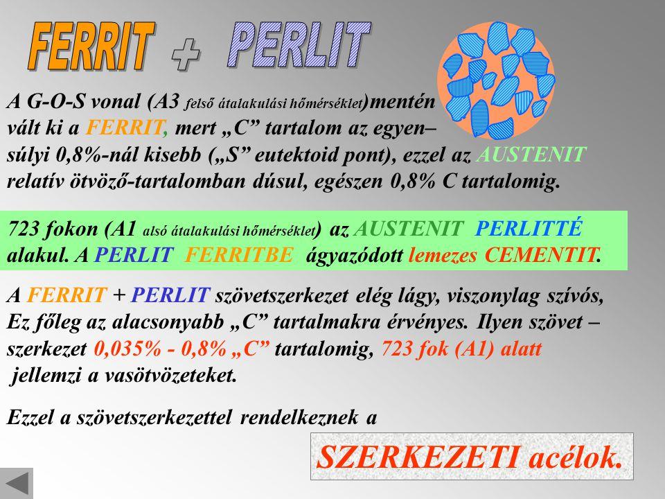 FERRIT PERLIT SZERKEZETI acélok. +