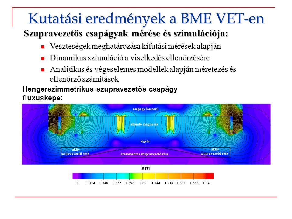 Kutatási eredmények a BME VET-en