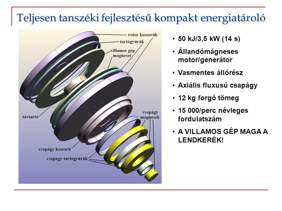 Teljesen tanszéki fejlesztésű kompakt energiatároló