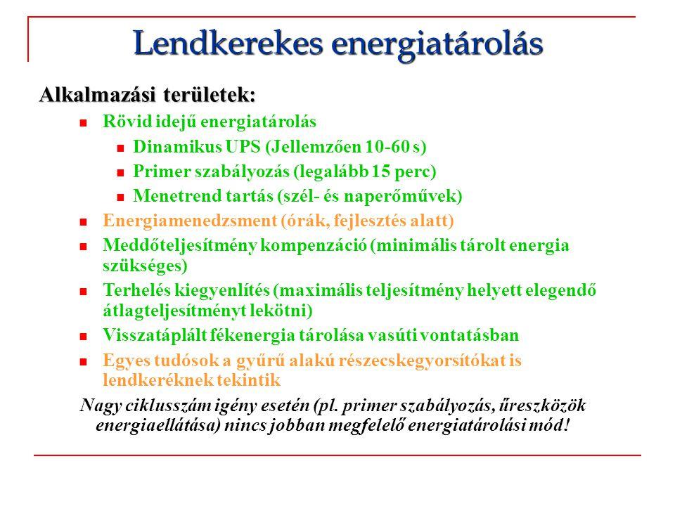 Lendkerekes energiatárolás