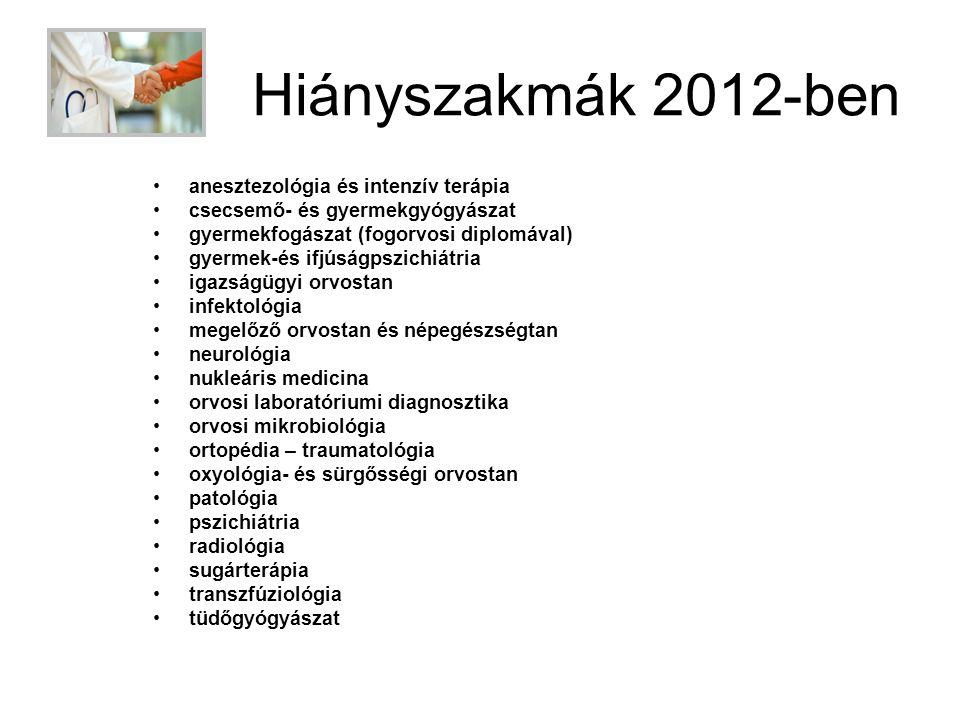 Hiányszakmák 2012-ben anesztezológia és intenzív terápia
