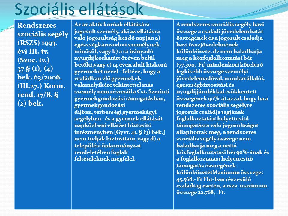 Szociális ellátások Rendszeres szociális segély