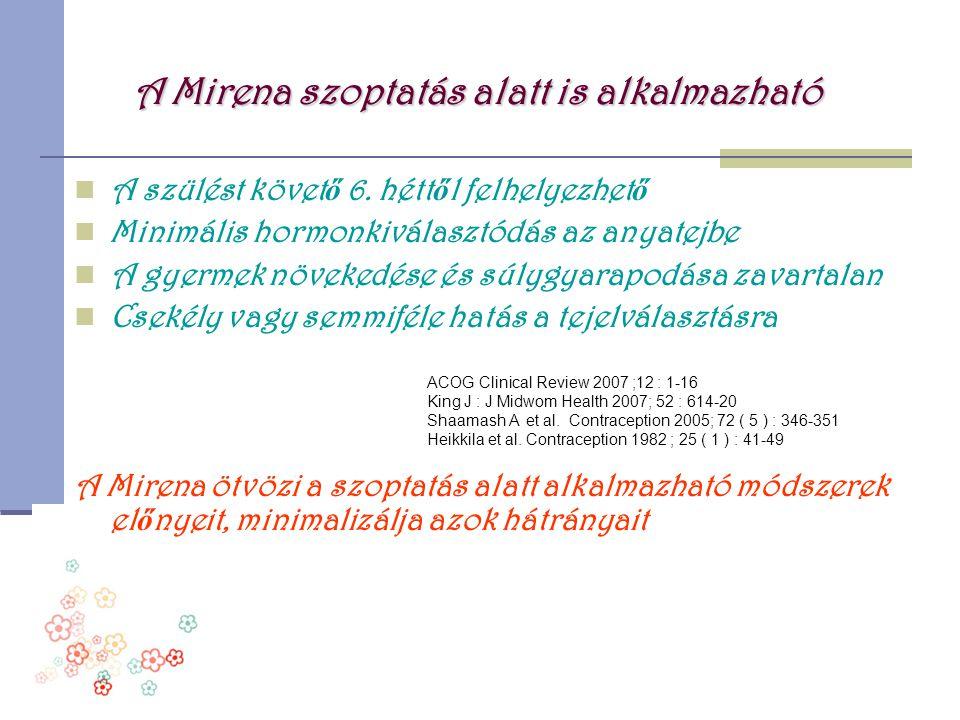 A Mirena szoptatás alatt is alkalmazható