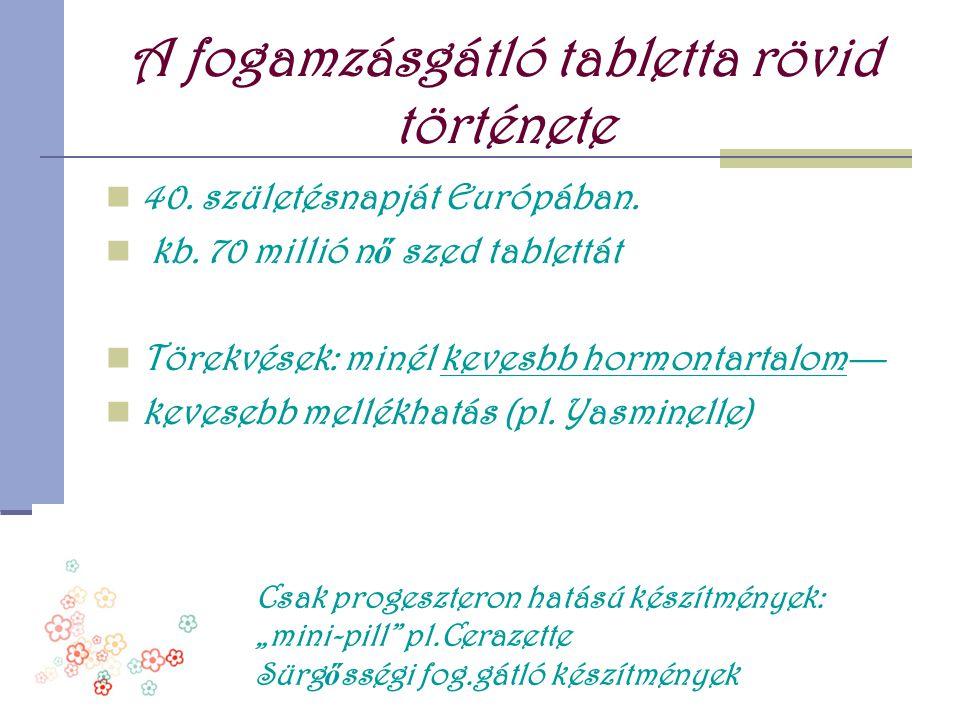 A fogamzásgátló tabletta rövid története