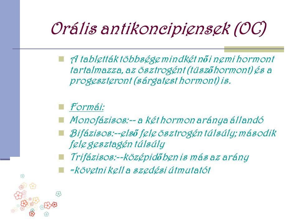 Orális antikoncipiensek (OC)