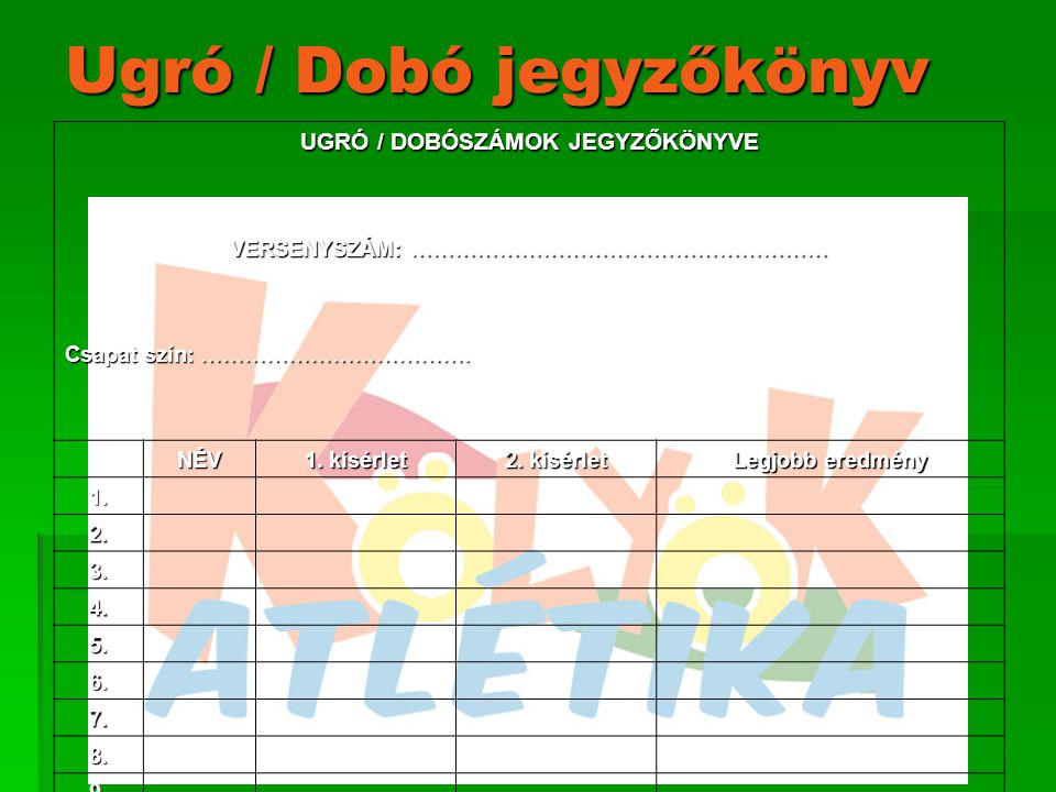 Ugró / Dobó jegyzőkönyv