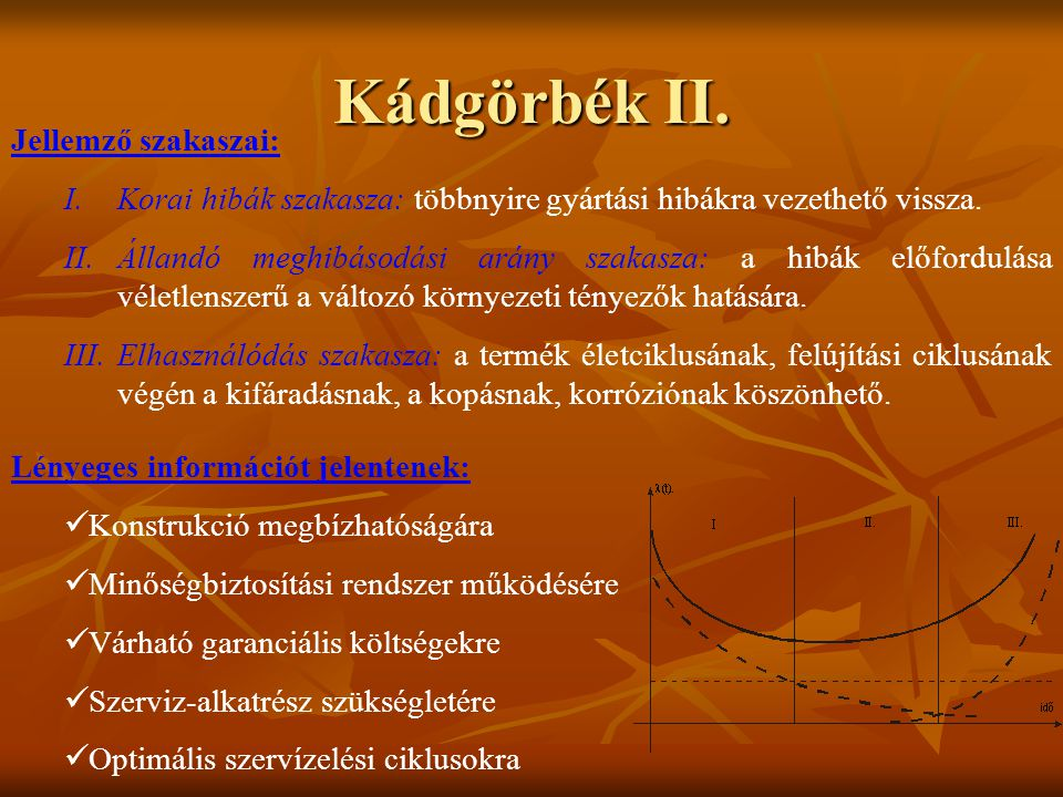 Kádgörbék II. Jellemző szakaszai: