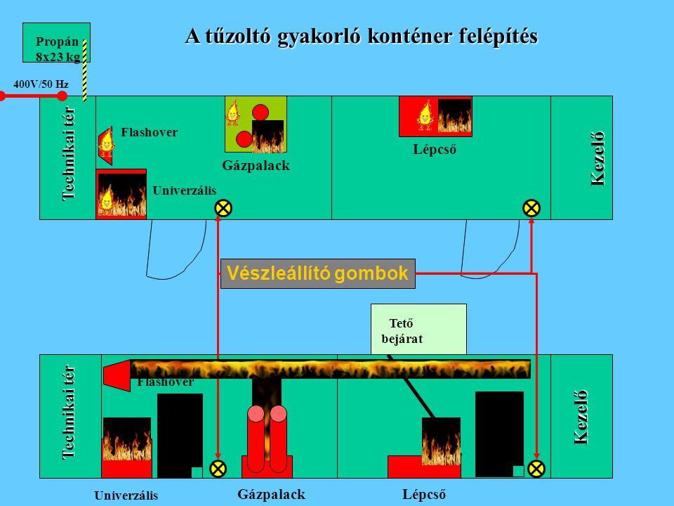 A tűzoltó gyakorló konténer felépítés