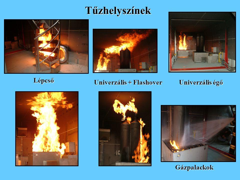 Tűzhelyszínek Lépcső Univerzális + Flashover Univerzális égő