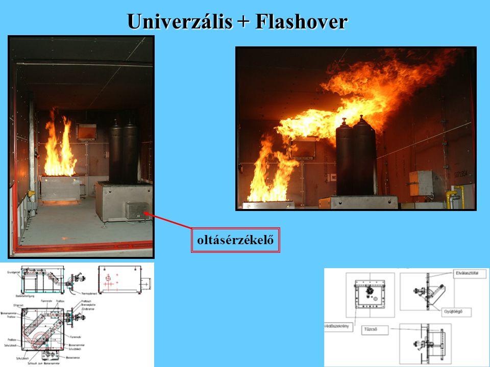 Univerzális + Flashover