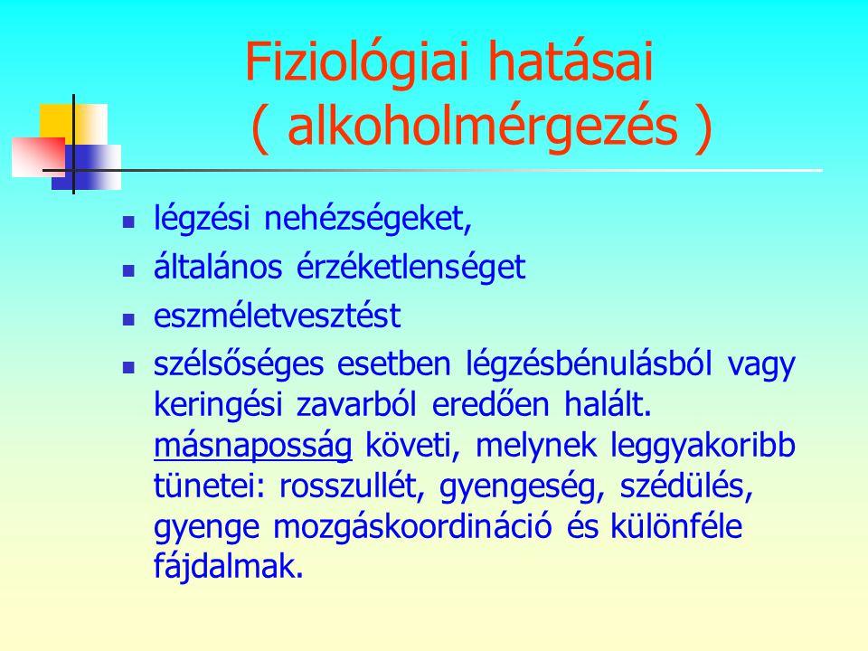 Fiziológiai hatásai ( alkoholmérgezés )
