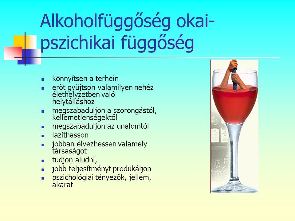 Alkoholfüggőség okai- pszichikai függőség