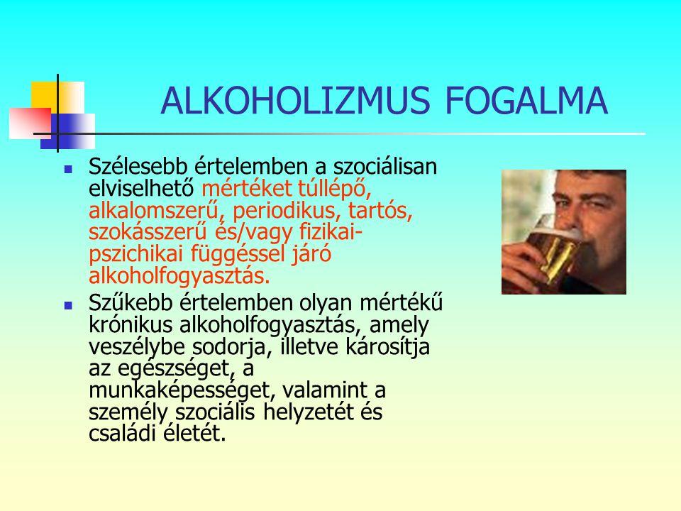 ALKOHOLIZMUS FOGALMA