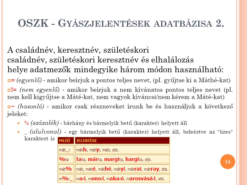 OSZK - Gyászjelentések adatbázisa 2.