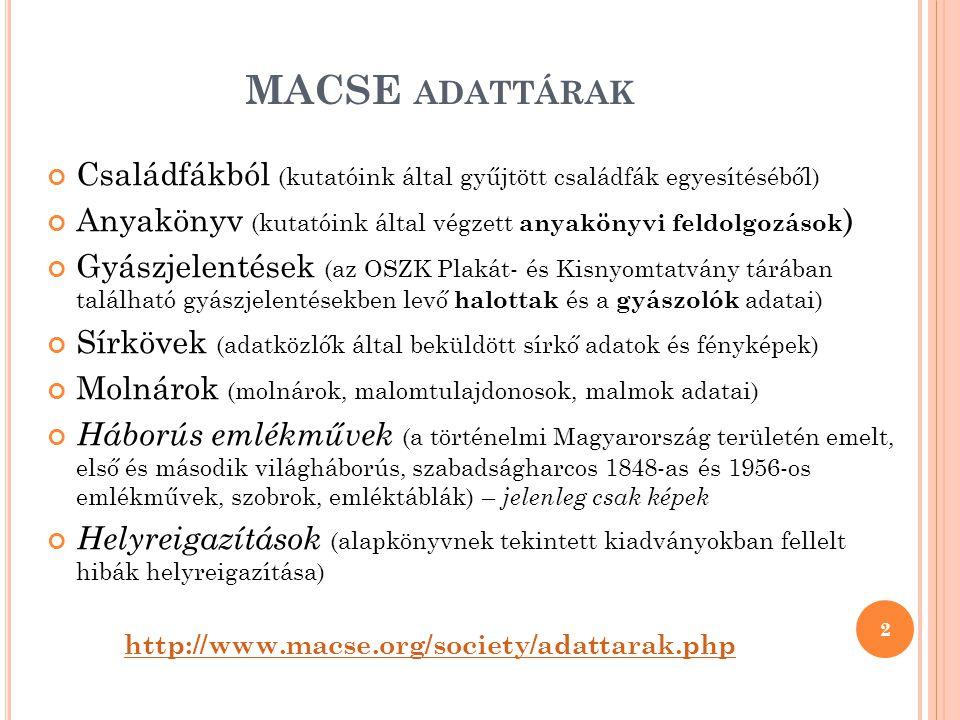 MACSE adattárak Családfákból (kutatóink által gyűjtött családfák egyesítéséből) Anyakönyv (kutatóink által végzett anyakönyvi feldolgozások)