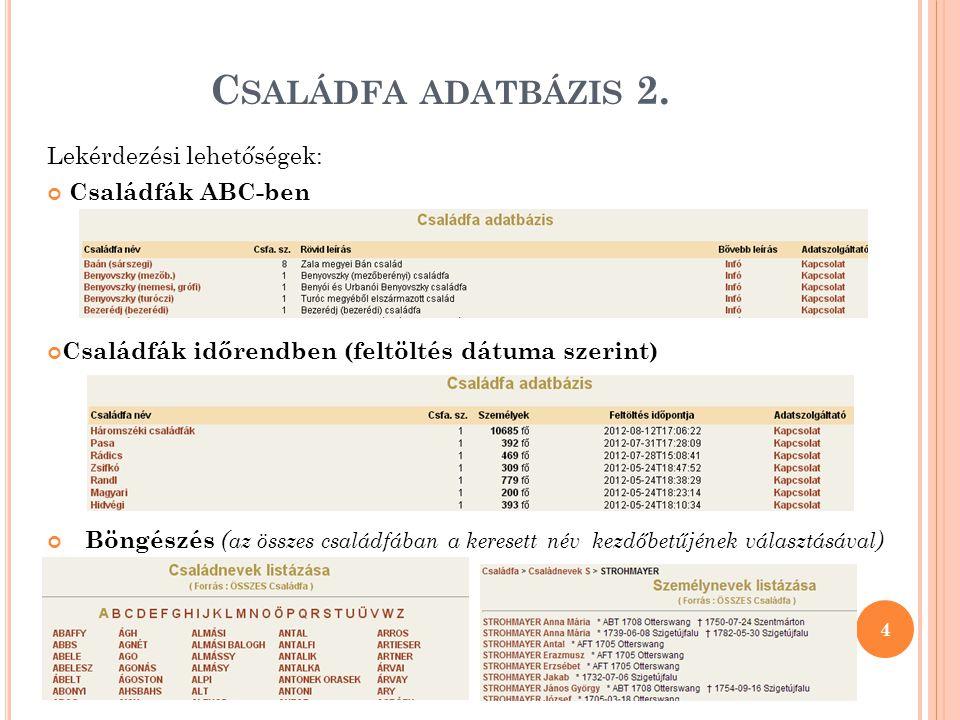 Családfa adatbázis 2. Lekérdezési lehetőségek: Családfák ABC-ben