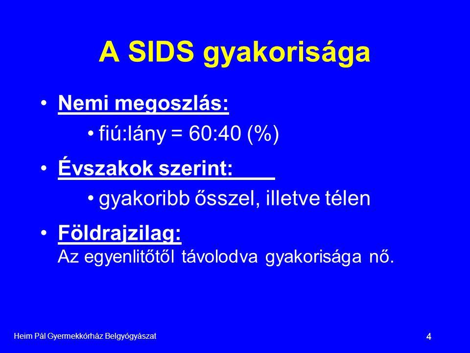 A SIDS gyakorisága Nemi megoszlás: fiú:lány = 60:40 (%)
