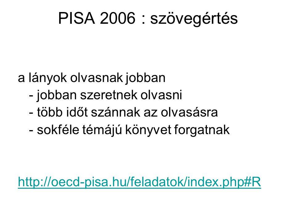PISA 2006 : szövegértés a lányok olvasnak jobban
