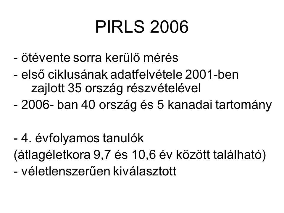 PIRLS 2006 - ötévente sorra kerülő mérés