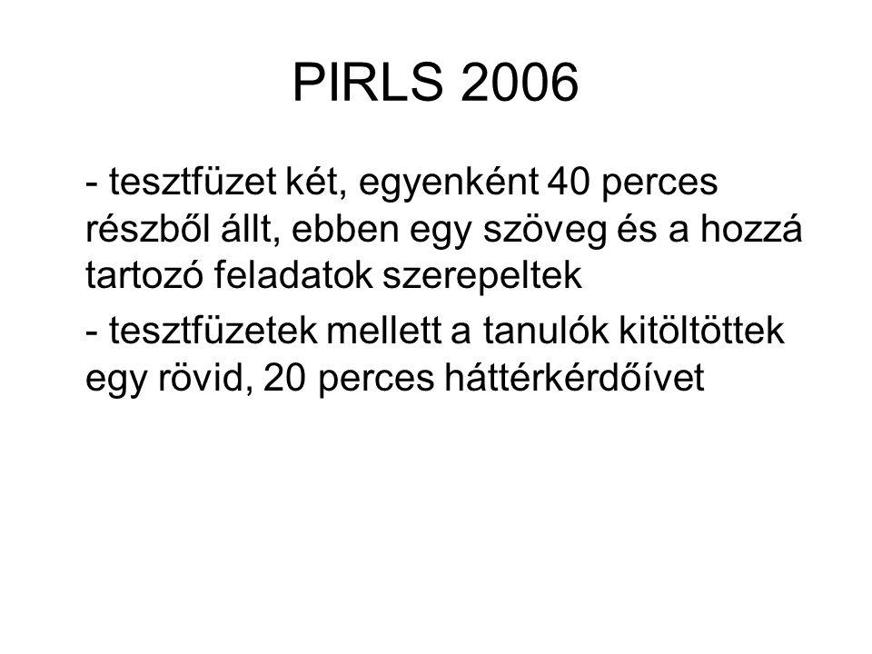 PIRLS 2006 - tesztfüzet két, egyenként 40 perces részből állt, ebben egy szöveg és a hozzá tartozó feladatok szerepeltek.