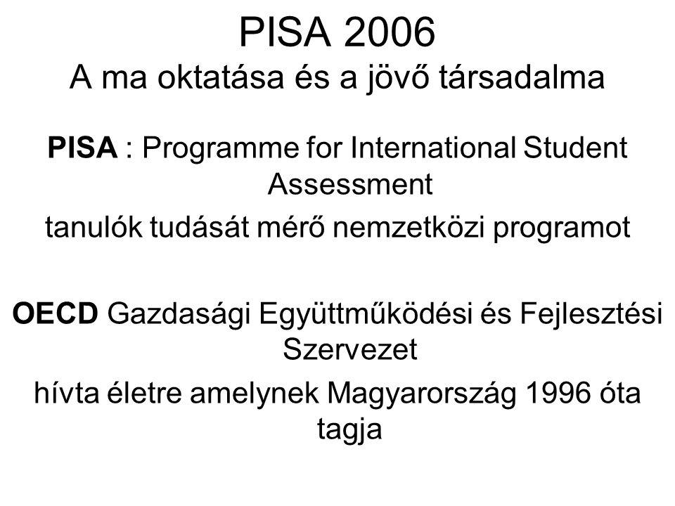 PISA 2006 A ma oktatása és a jövő társadalma