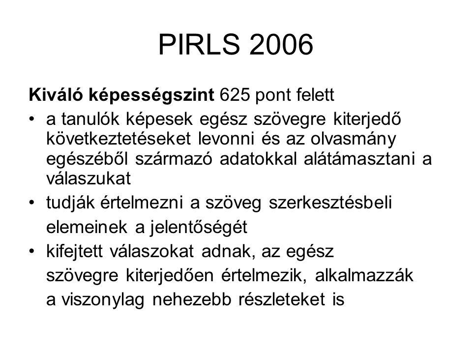 PIRLS 2006 Kiváló képességszint 625 pont felett