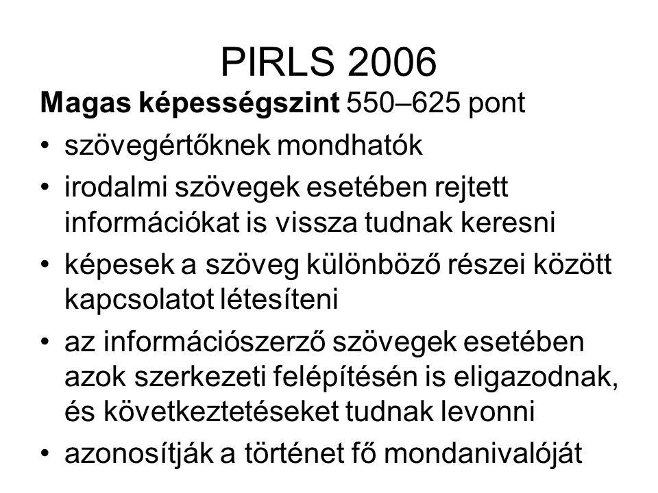 PIRLS 2006 Magas képességszint 550–625 pont szövegértőknek mondhatók