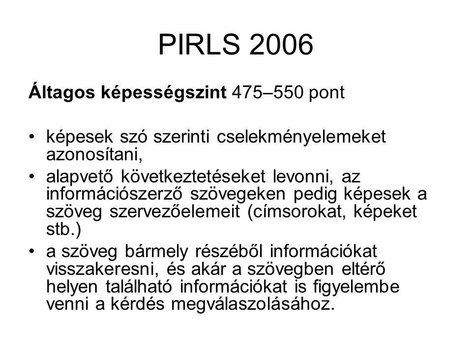 PIRLS 2006 Áltagos képességszint 475–550 pont
