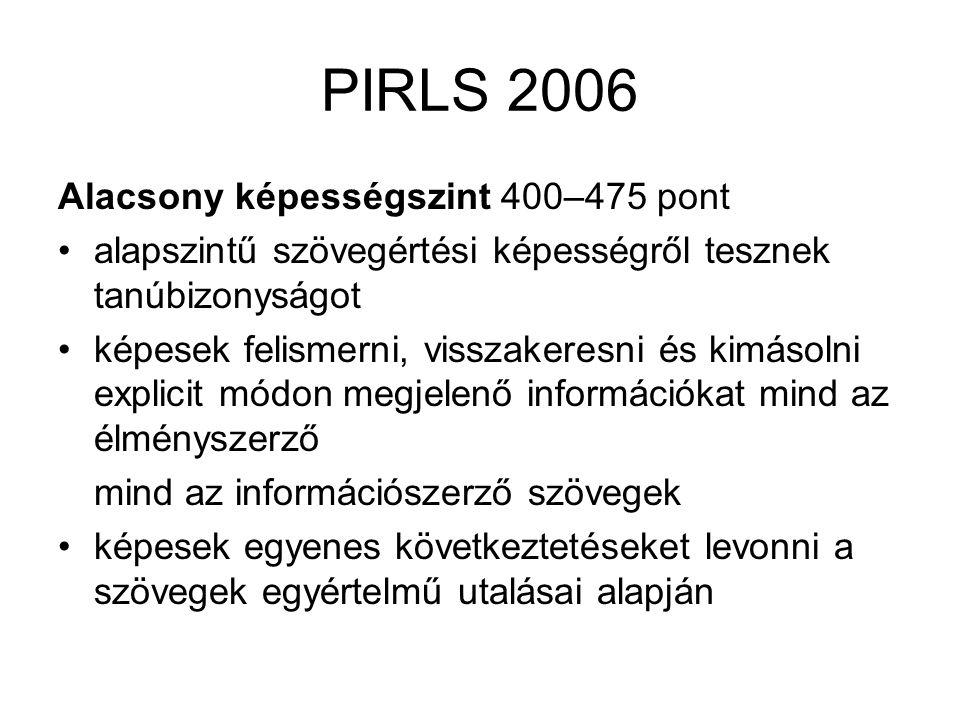 PIRLS 2006 Alacsony képességszint 400–475 pont