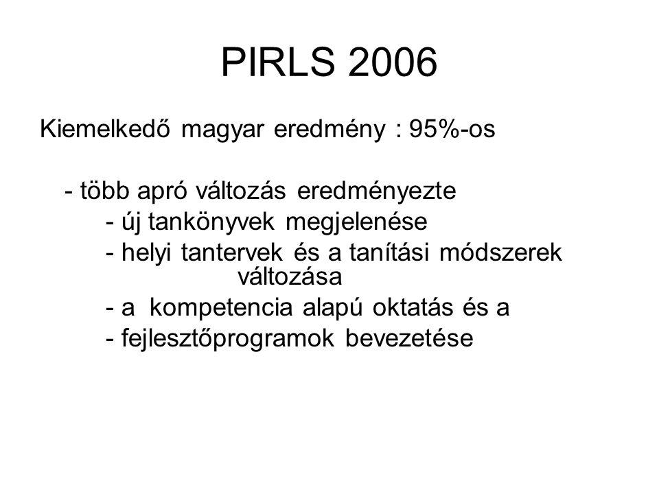 PIRLS 2006 Kiemelkedő magyar eredmény : 95%-os