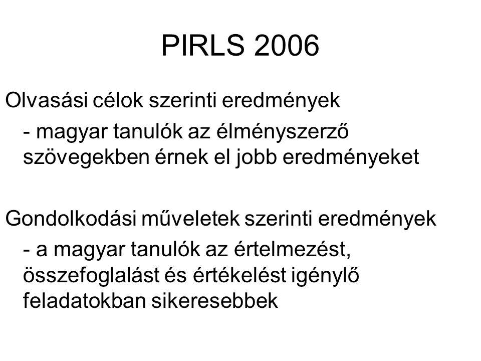 PIRLS 2006 Olvasási célok szerinti eredmények