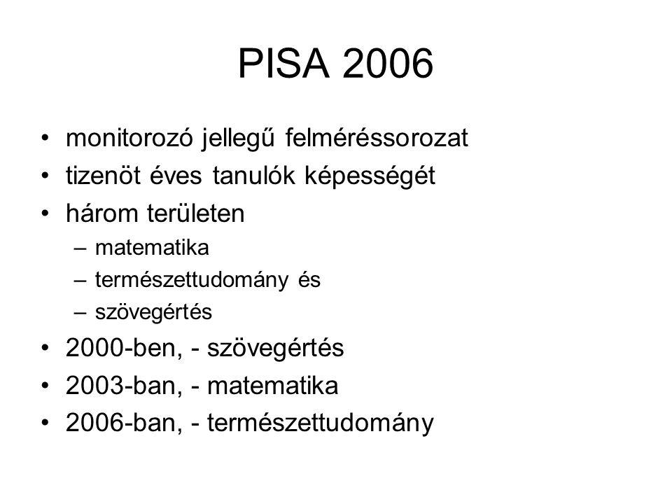PISA 2006 monitorozó jellegű felméréssorozat