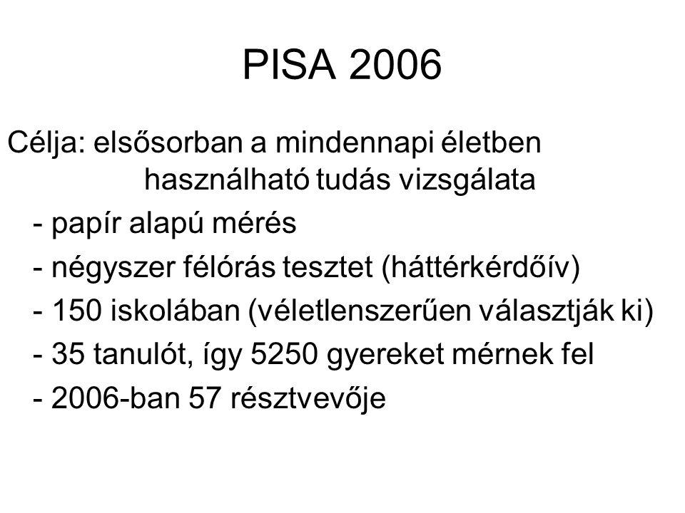 PISA 2006 Célja: elsősorban a mindennapi életben használható tudás vizsgálata. - papír alapú mérés.