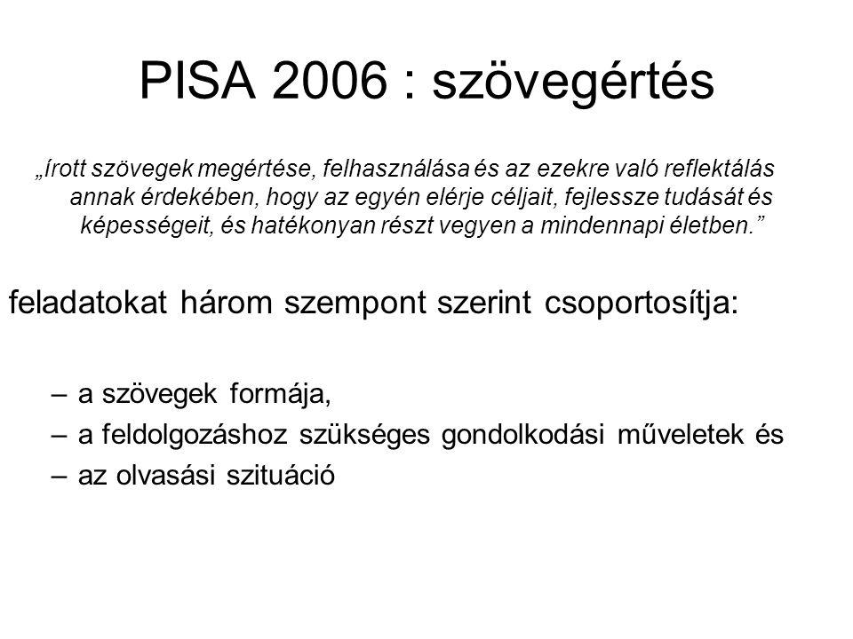 PISA 2006 : szövegértés