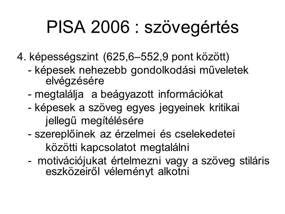 PISA 2006 : szövegértés 4. képességszint (625,6–552,9 pont között)