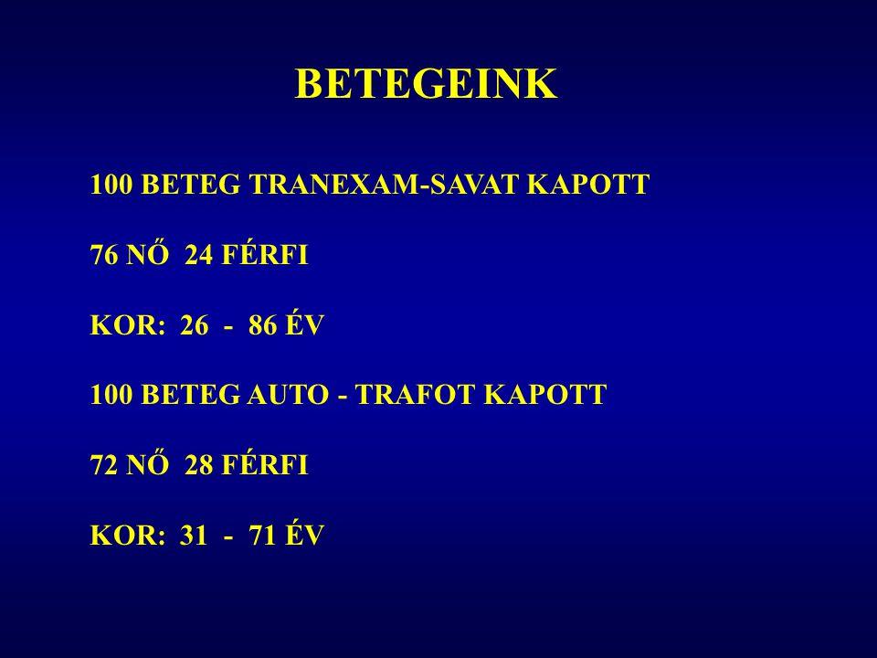 BETEGEINK 100 BETEG TRANEXAM-SAVAT KAPOTT 76 NŐ 24 FÉRFI
