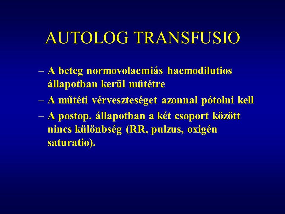 AUTOLOG TRANSFUSIO A beteg normovolaemiás haemodilutios állapotban kerül műtétre. A műtéti vérveszteséget azonnal pótolni kell.