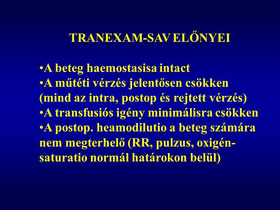 TRANEXAM-SAV ELŐNYEI A beteg haemostasisa intact. A műtéti vérzés jelentősen csökken (mind az intra, postop és rejtett vérzés)