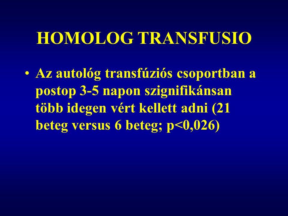 HOMOLOG TRANSFUSIO