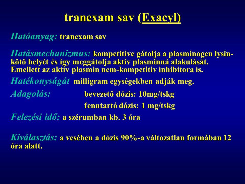 tranexam sav (Exacyl) Hatóanyag: tranexam sav
