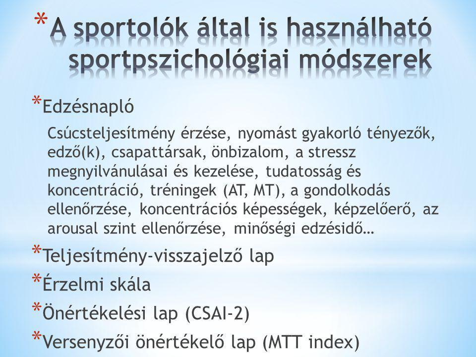 A sportolók által is használható sportpszichológiai módszerek