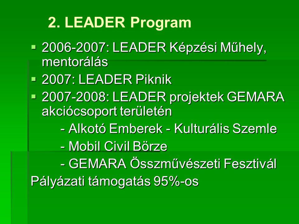 2. LEADER Program 2006-2007: LEADER Képzési Műhely, mentorálás