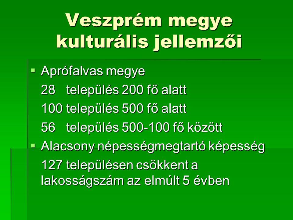 Veszprém megye kulturális jellemzői